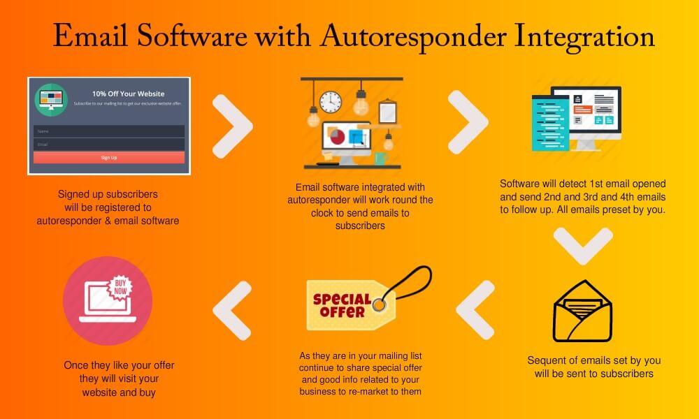 website autoresponder